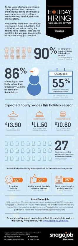 2016_holidayhiring_infographic_employer_version-%283%29-%282%29