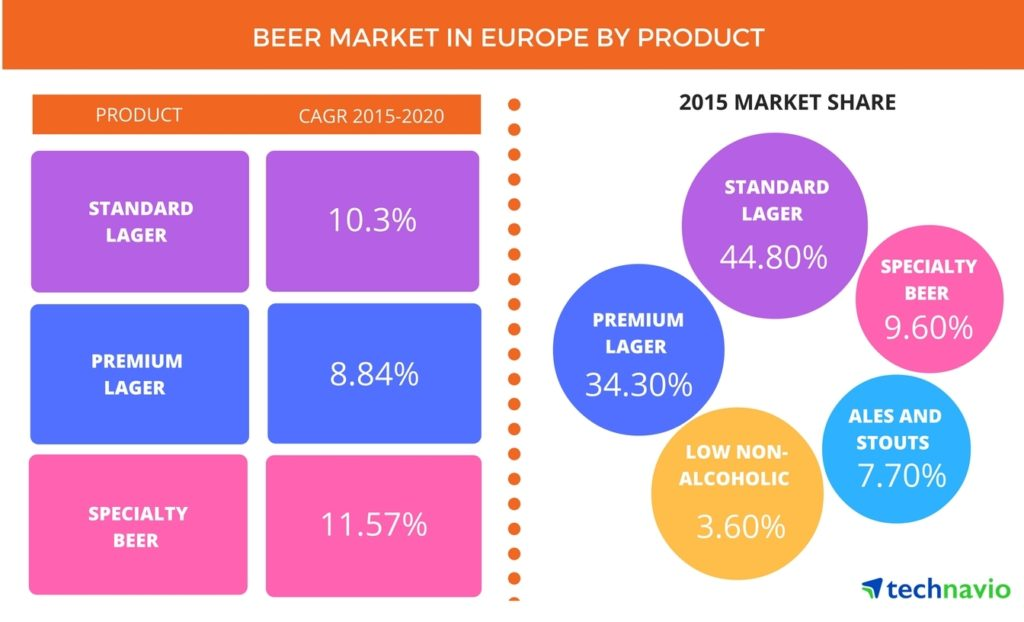beer_market_in_europe