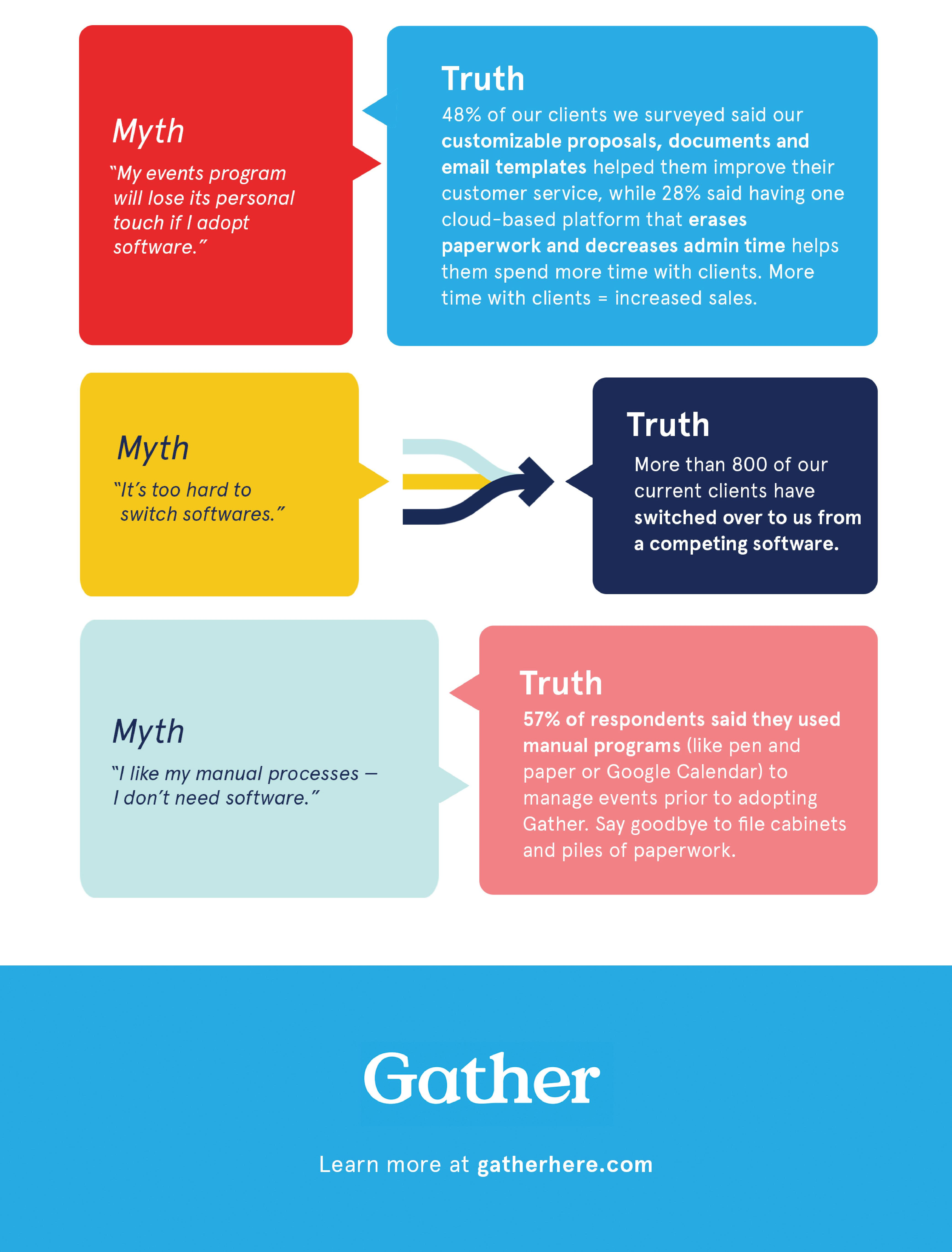 Debunking Event Management Myths Infographic Modern Restaurant