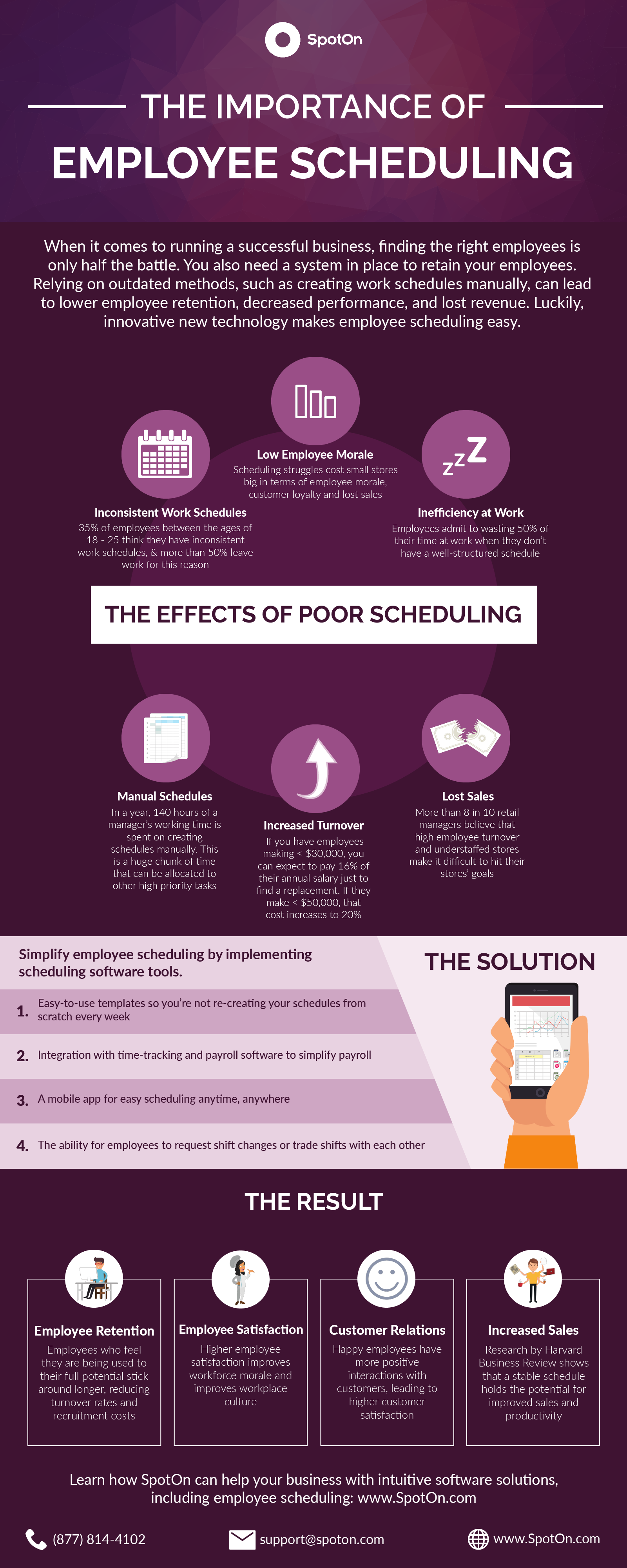 The Importance of Employee Scheduling (Infographic) | Modern